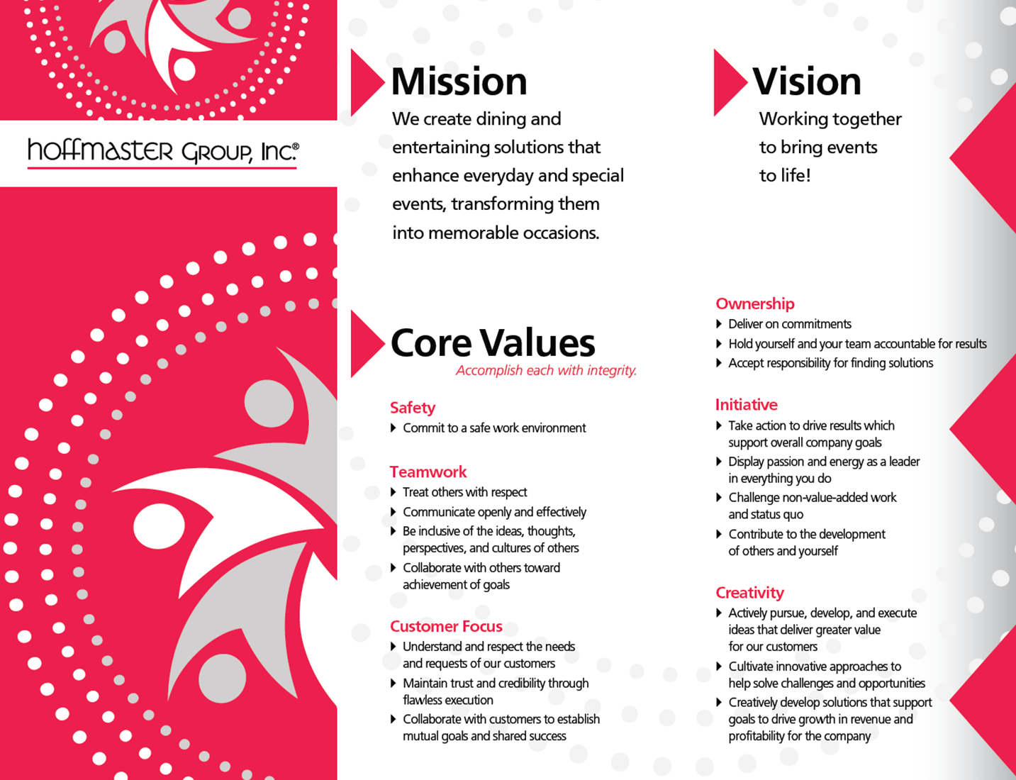 apple inc mission vision value statement Apple values apple values are the qualities, customs, standards, and principles that the company believes will help it and its employees succeed.